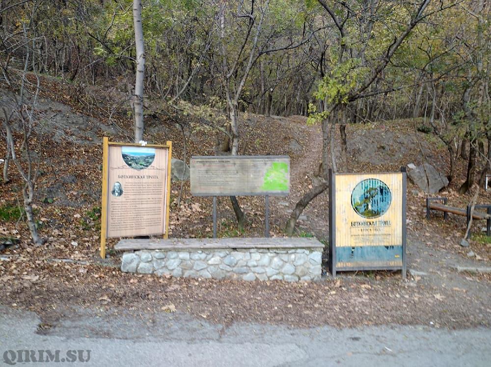 Штангеевская и Боткинская тропа