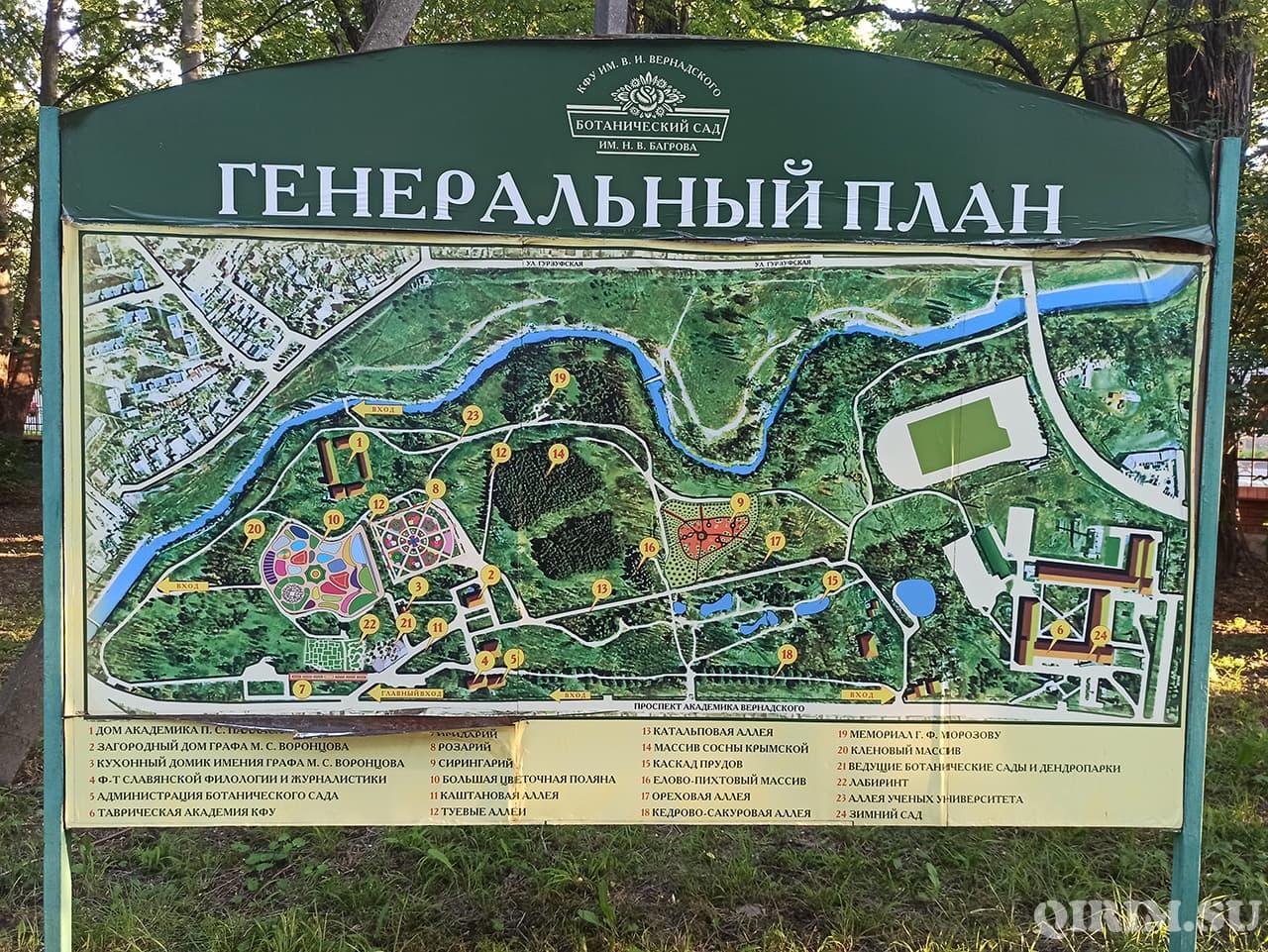 Генеральный план Ботанического сада имени Багрова